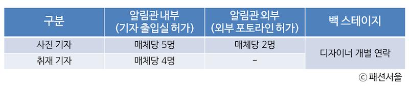 20151004_seoulfashionweek_Press2